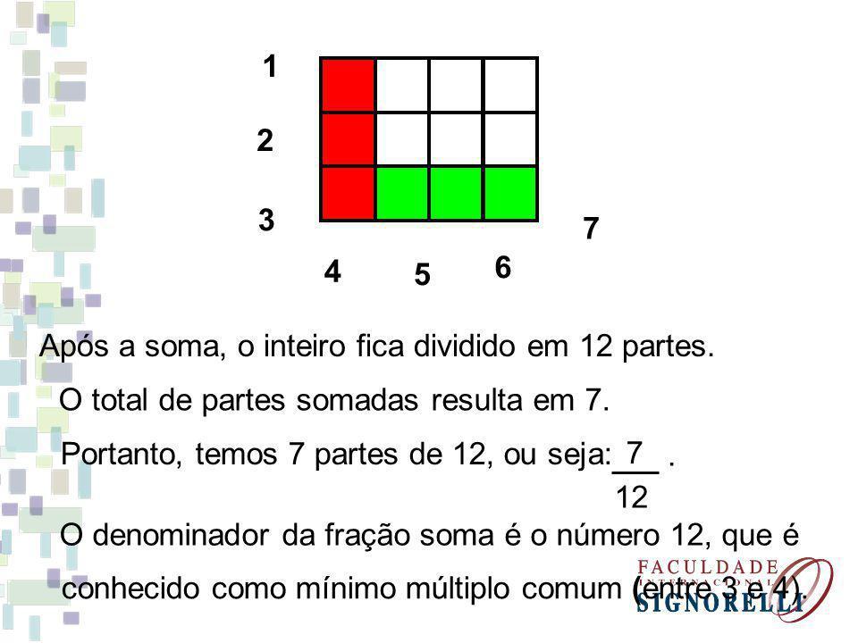 1 2. 3. 7. 4. 6. 5. Após a soma, o inteiro fica dividido em 12 partes. O total de partes somadas resulta em 7.