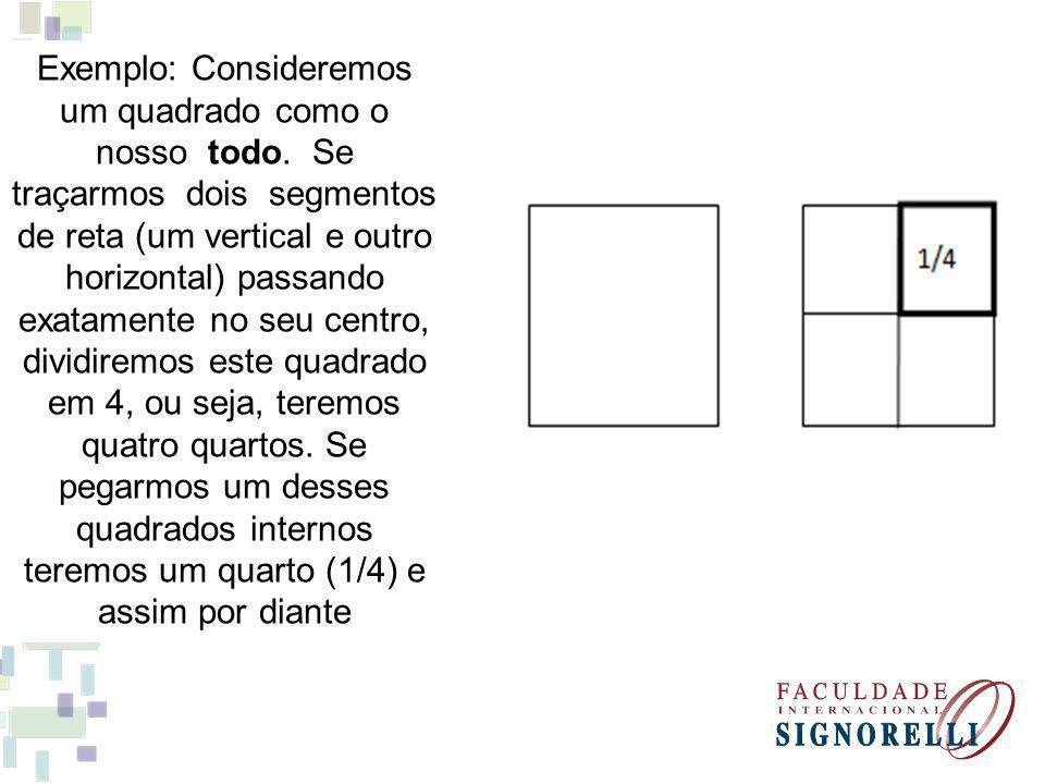 Exemplo: Consideremos um quadrado como o nosso todo