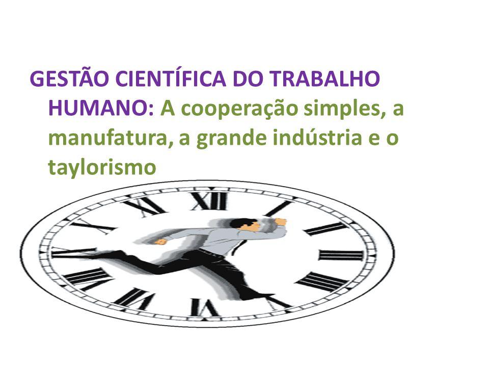 GESTÃO CIENTÍFICA DO TRABALHO HUMANO: A cooperação simples, a manufatura, a grande indústria e o taylorismo