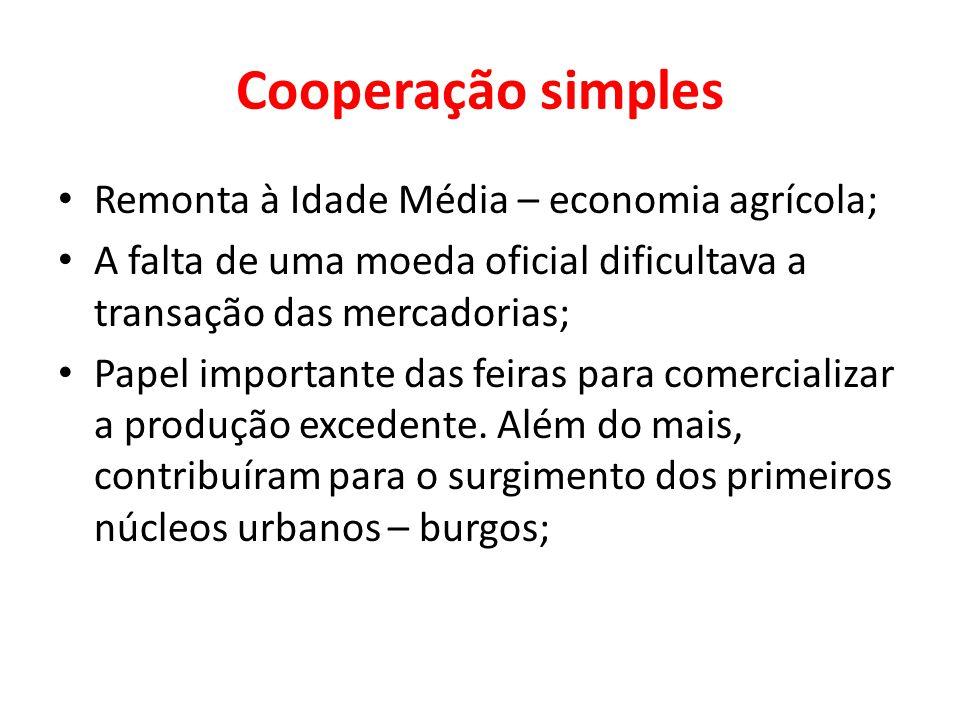 Cooperação simples Remonta à Idade Média – economia agrícola;