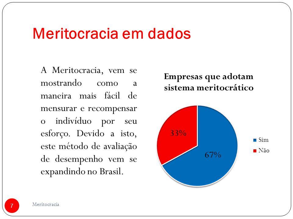 Meritocracia em dados
