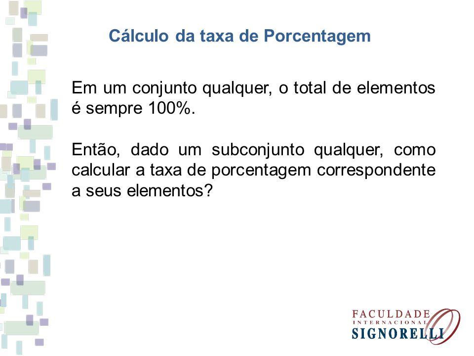 Cálculo da taxa de Porcentagem