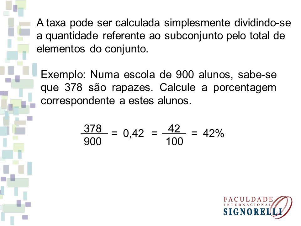 A taxa pode ser calculada simplesmente dividindo-se