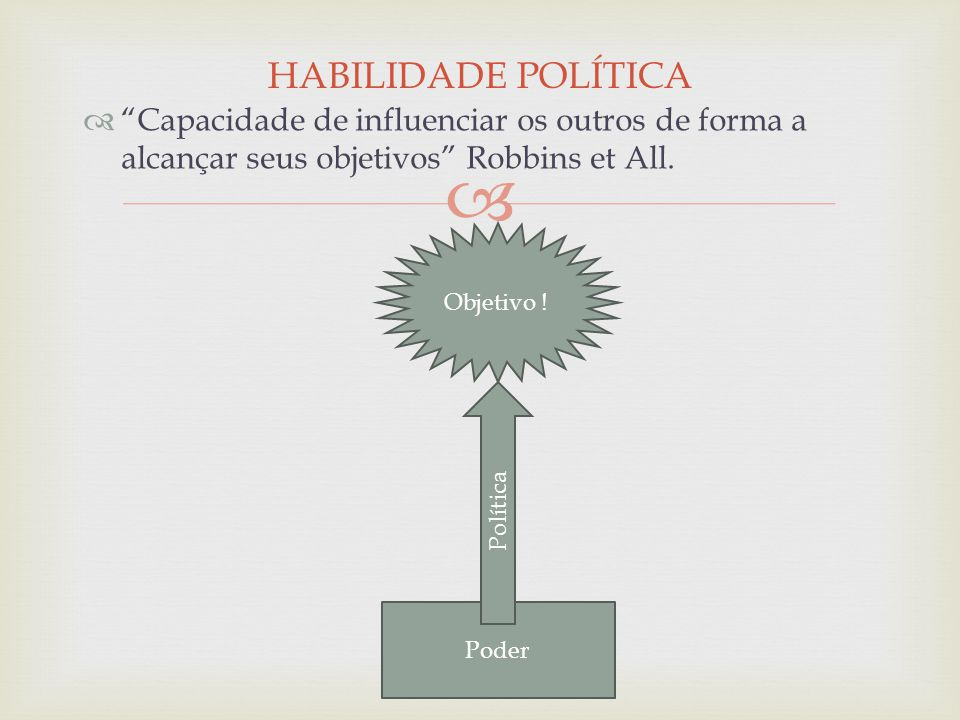 HABILIDADE POLÍTICA Capacidade de influenciar os outros de forma a alcançar seus objetivos Robbins et All.