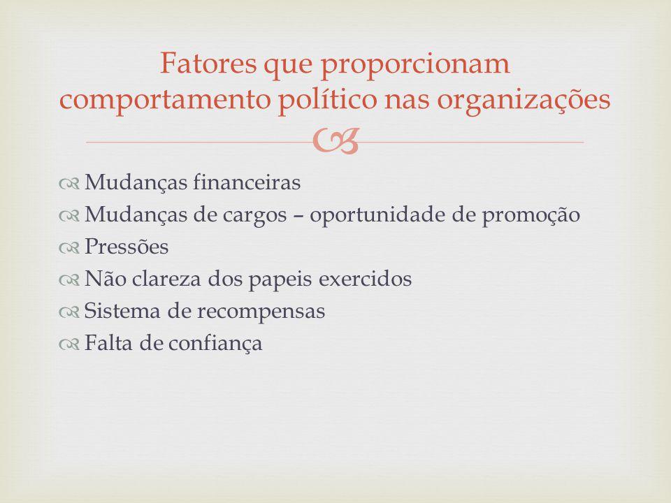 Fatores que proporcionam comportamento político nas organizações