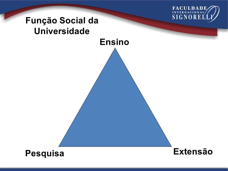 Função Social da Universidade