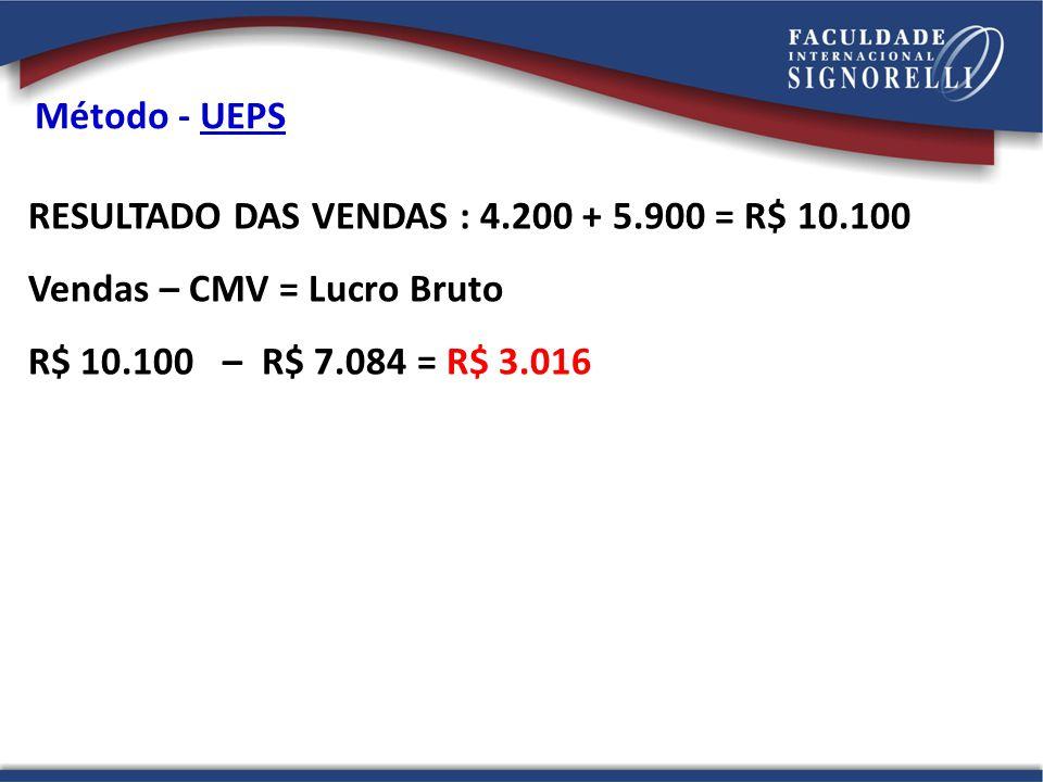 Método - UEPS RESULTADO DAS VENDAS : 4.200 + 5.900 = R$ 10.100.