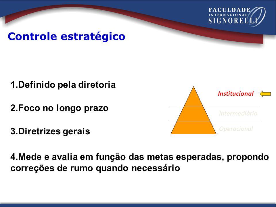 Controle estratégico Definido pela diretoria Foco no longo prazo