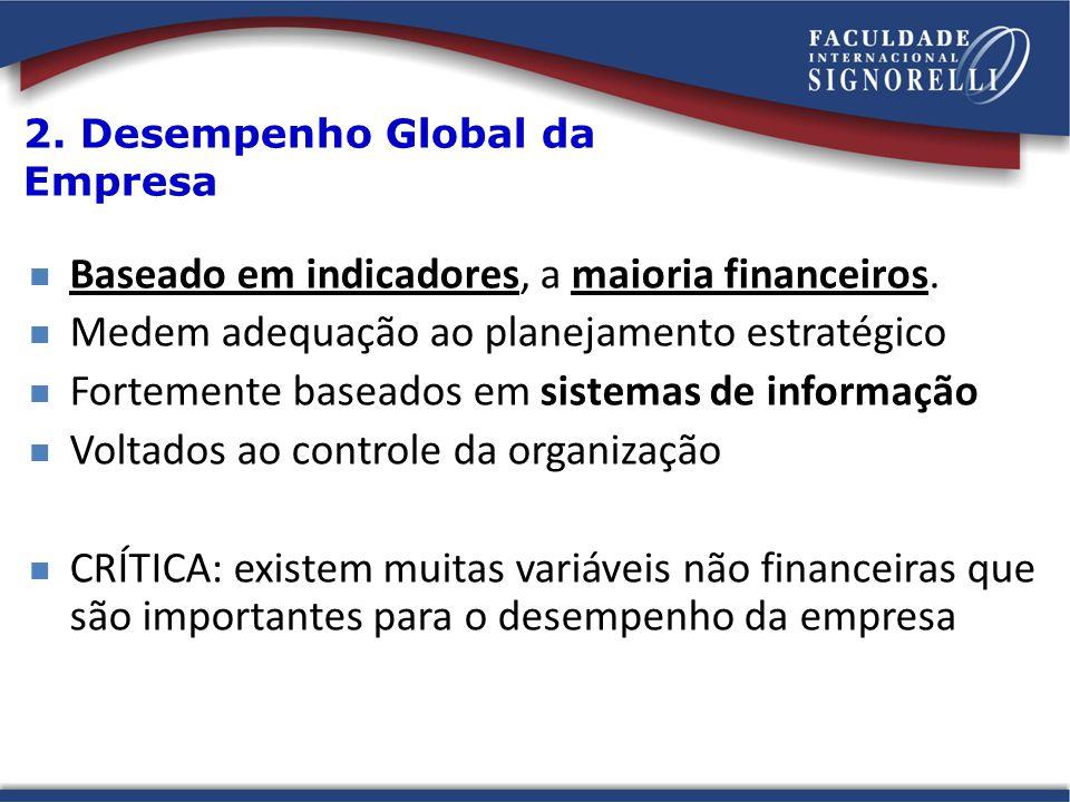 2. Desempenho Global da Empresa