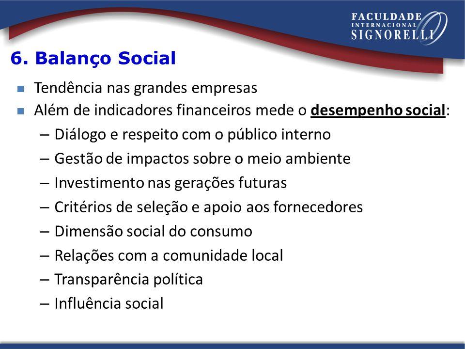 6. Balanço Social Tendência nas grandes empresas