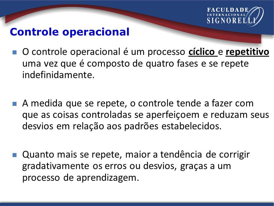 Controle operacional O controle operacional é um processo cíclico e repetitivo uma vez que é composto de quatro fases e se repete indefinidamente.