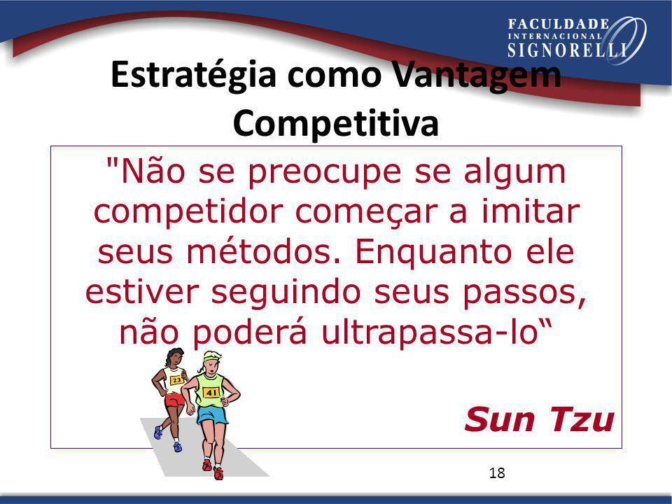 Estratégia como Vantagem Competitiva