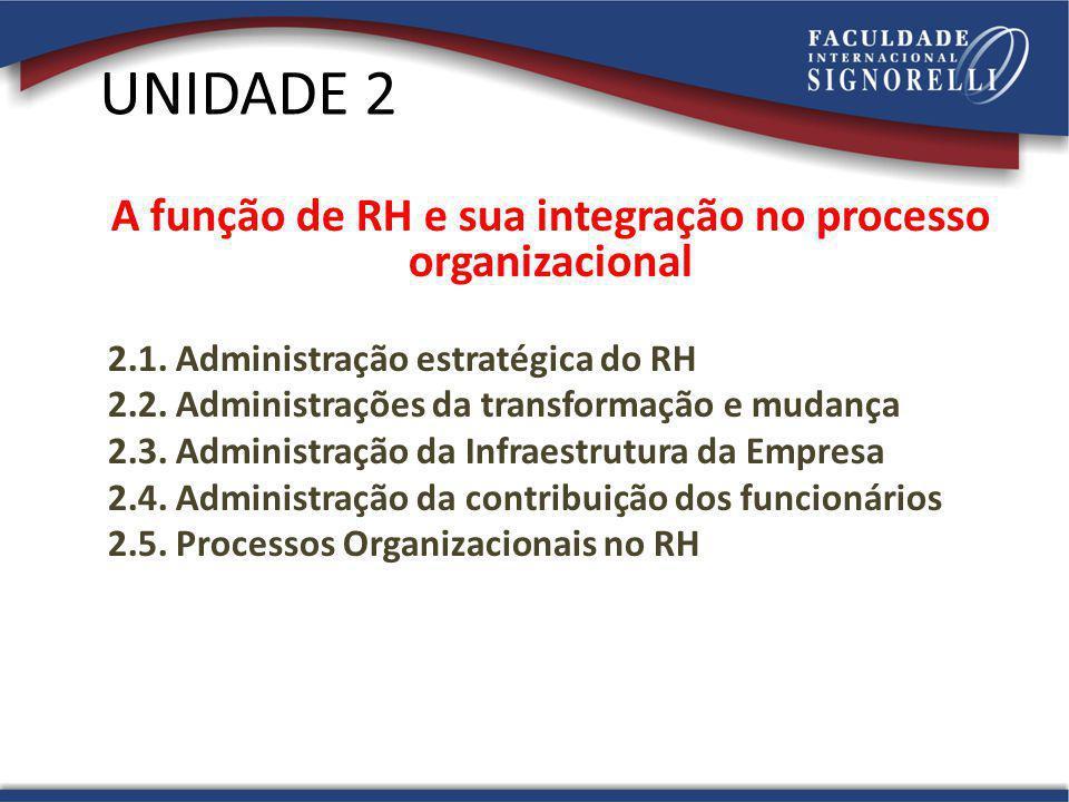 A função de RH e sua integração no processo organizacional