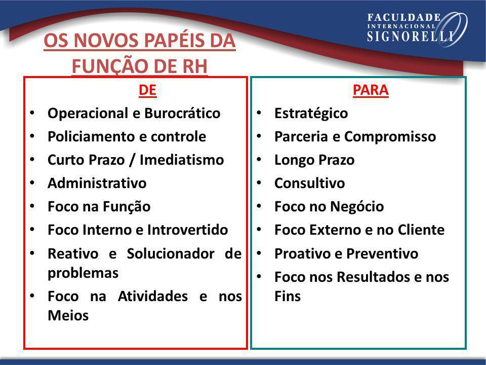 OS NOVOS PAPÉIS DA FUNÇÃO DE RH
