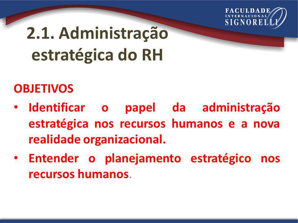 2.1. Administração estratégica do RH