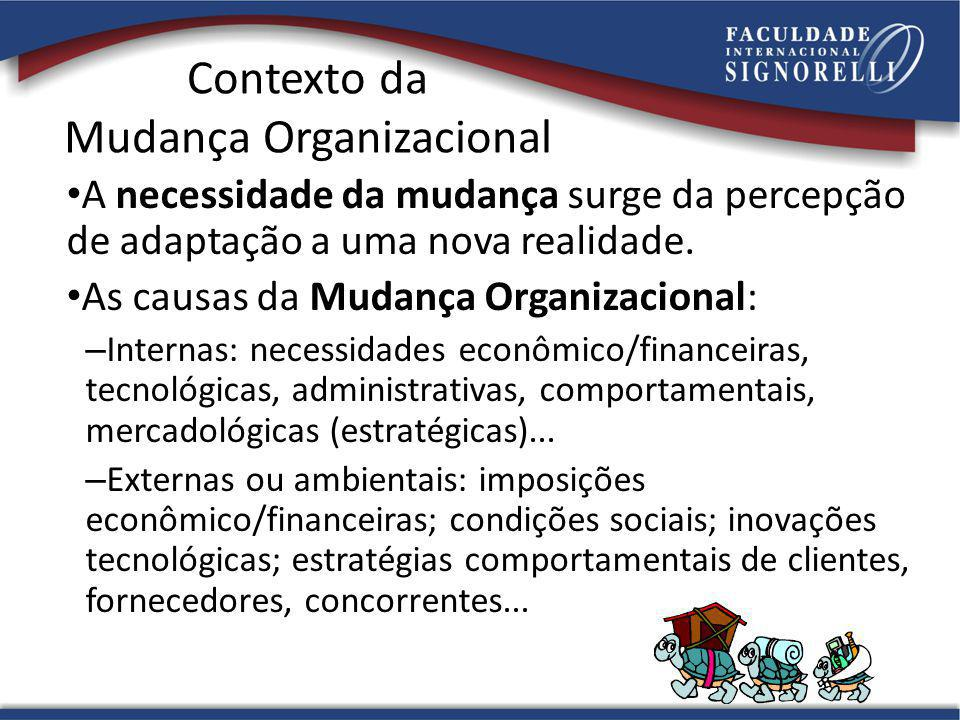 Contexto da Mudança Organizacional