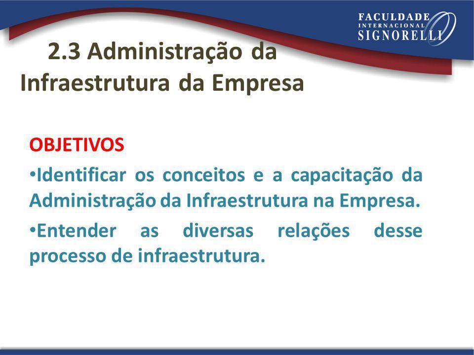 2.3 Administração da Infraestrutura da Empresa