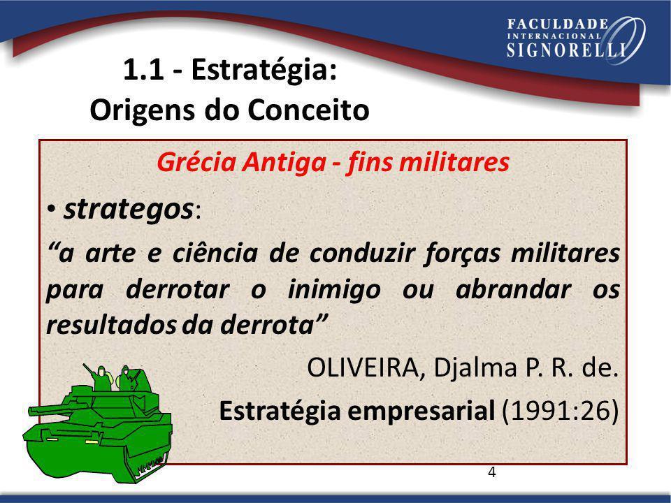 1.1 - Estratégia: Origens do Conceito