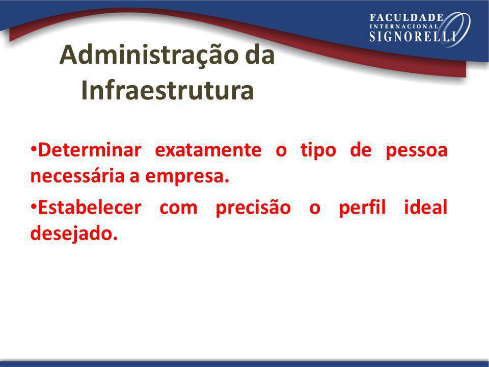 Administração da Infraestrutura