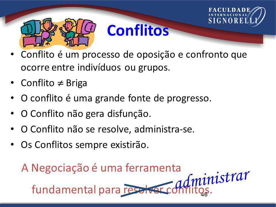 administrar Conflitos