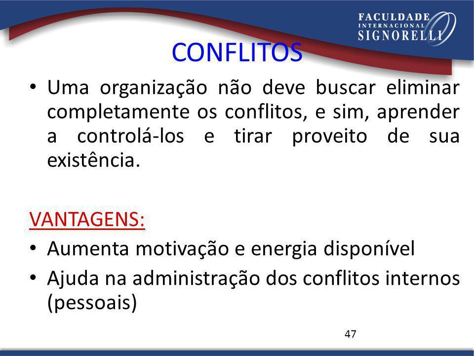 CONFLITOS Uma organização não deve buscar eliminar completamente os conflitos, e sim, aprender a controlá-los e tirar proveito de sua existência.