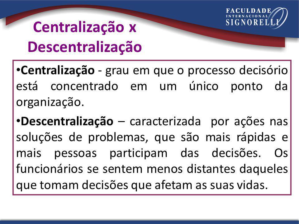 Centralização x Descentralização