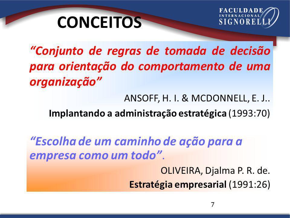 CONCEITOS Conjunto de regras de tomada de decisão para orientação do comportamento de uma organização