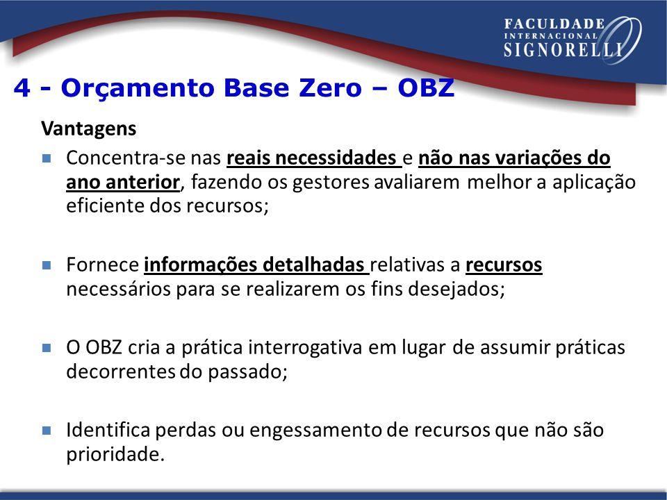 4 - Orçamento Base Zero – OBZ
