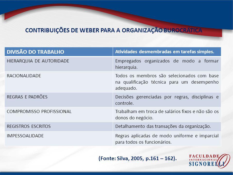 CONTRIBUIÇÕES DE WEBER PARA A ORGANIZAÇÃO BUROCRÁTICA