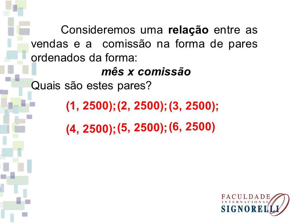 Consideremos uma relação entre as vendas e a comissão na forma de pares ordenados da forma: