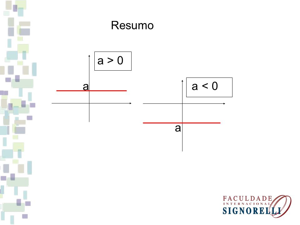 Resumo a a > 0 a < 0 a
