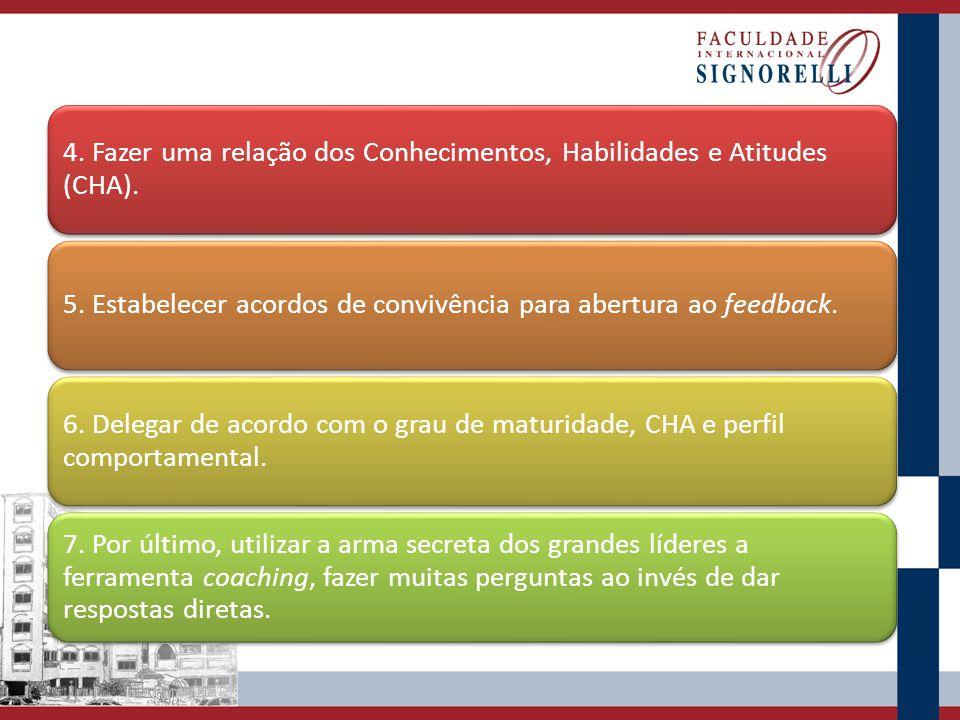 4. Fazer uma relação dos Conhecimentos, Habilidades e Atitudes (CHA).