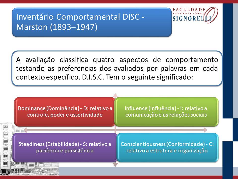 Inventário Comportamental DISC - Marston (1893–1947)