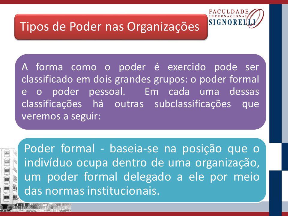 Tipos de Poder nas Organizações