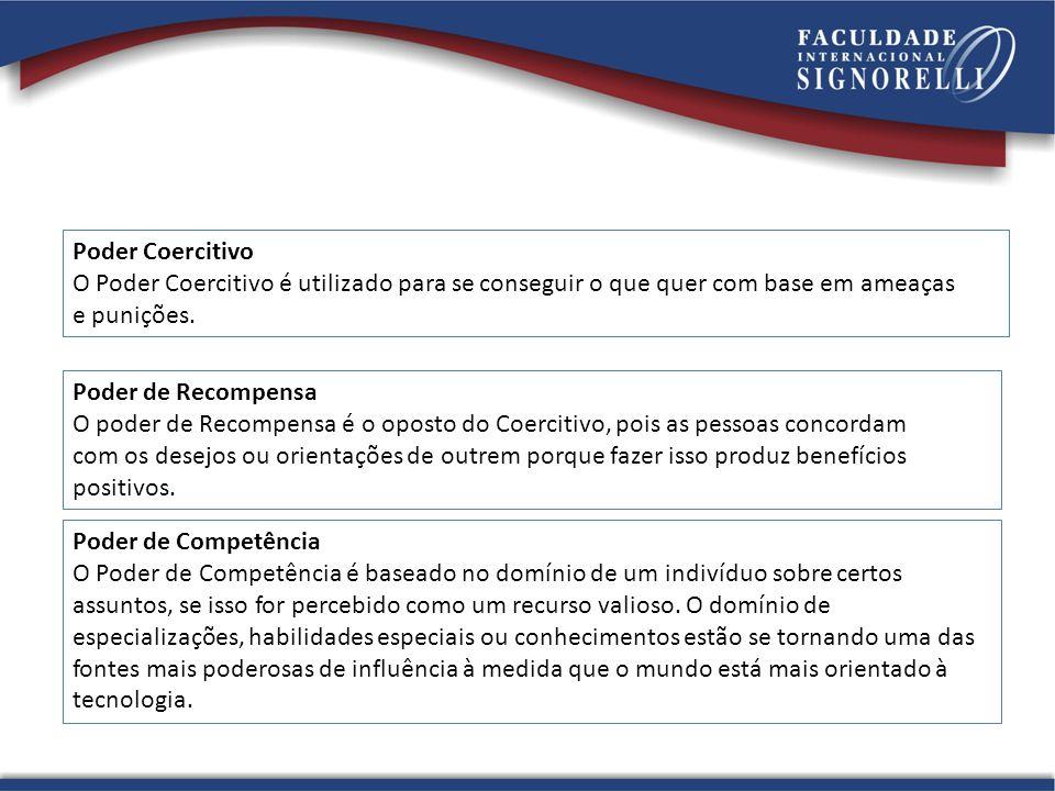 Poder Coercitivo O Poder Coercitivo é utilizado para se conseguir o que quer com base em ameaças. e punições.