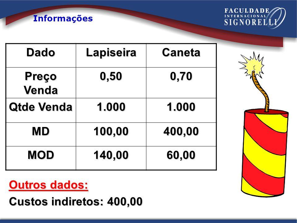 Dado Lapiseira Caneta Preço Venda 0,50 0,70 Qtde Venda 1.000 MD 100,00