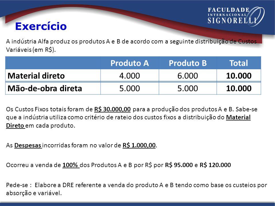 Exercício Produto A Produto B Total Material direto 4.000 6.000 10.000