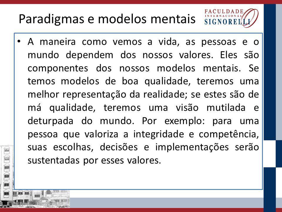Paradigmas e modelos mentais