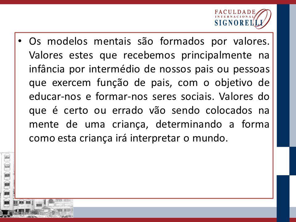 Os modelos mentais são formados por valores