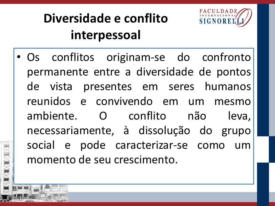 Diversidade e conflito interpessoal