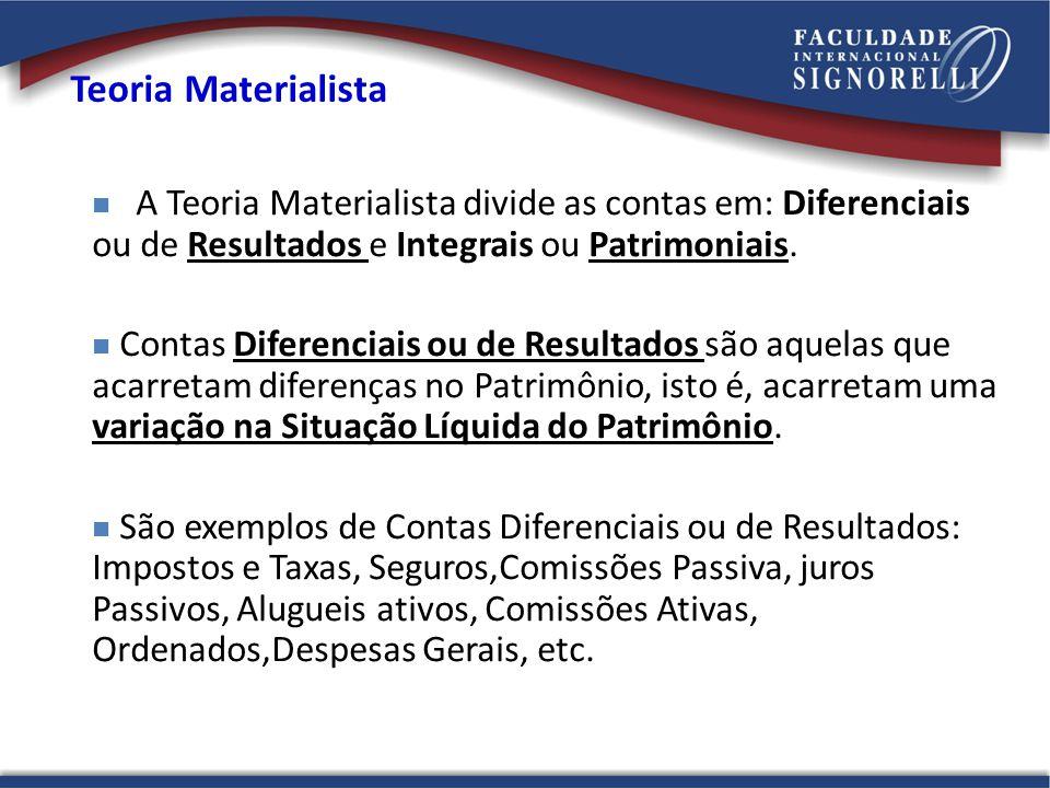Teoria Materialista A Teoria Materialista divide as contas em: Diferenciais ou de Resultados e Integrais ou Patrimoniais.