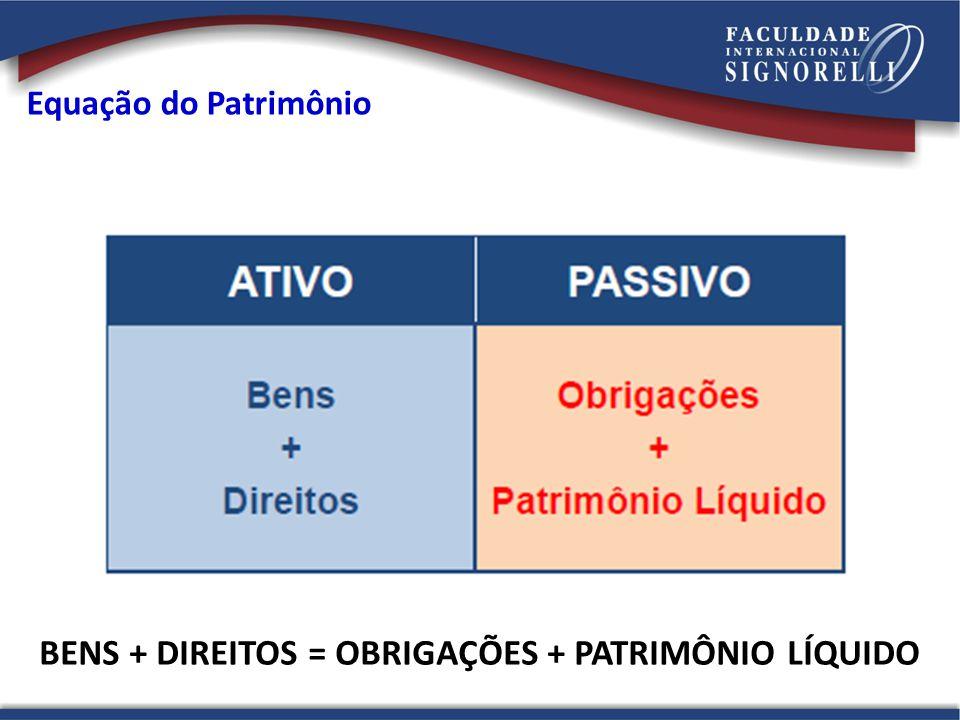 BENS + DIREITOS = OBRIGAÇÕES + PATRIMÔNIO LÍQUIDO