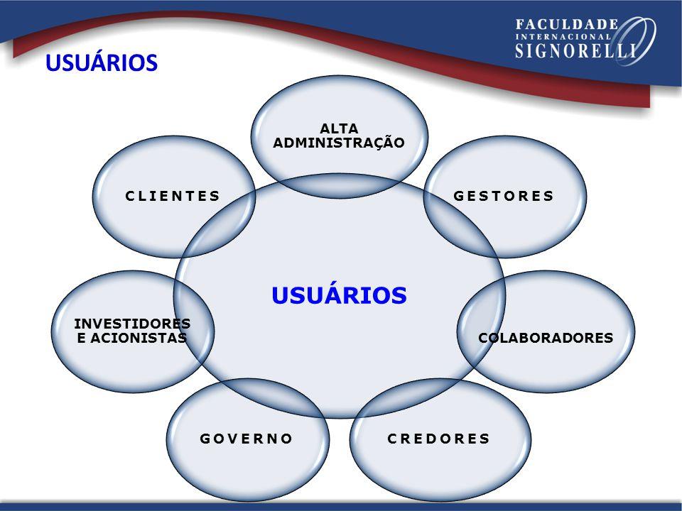 INVESTIDORES E ACIONISTAS