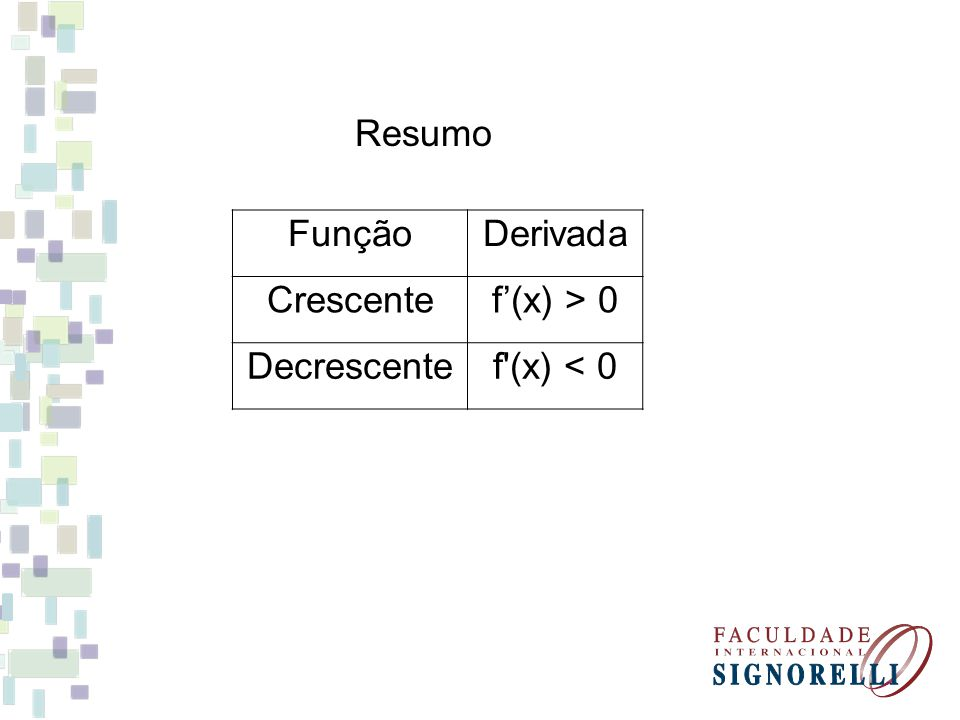Resumo Função Derivada Crescente f'(x) > 0 Decrescente f (x) < 0