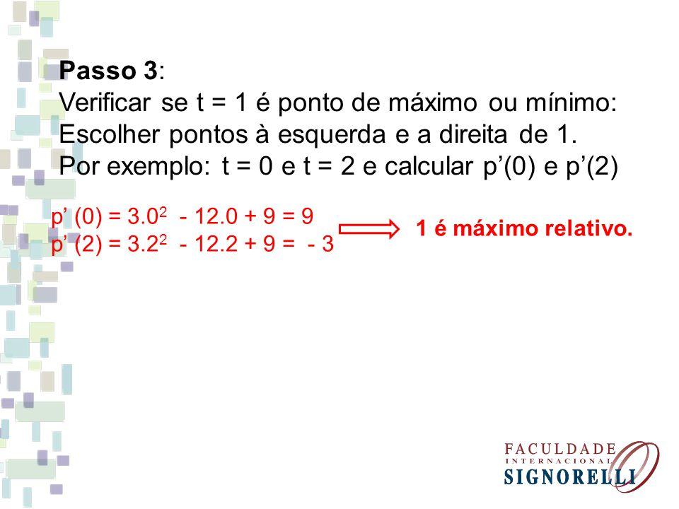 Verificar se t = 1 é ponto de máximo ou mínimo: