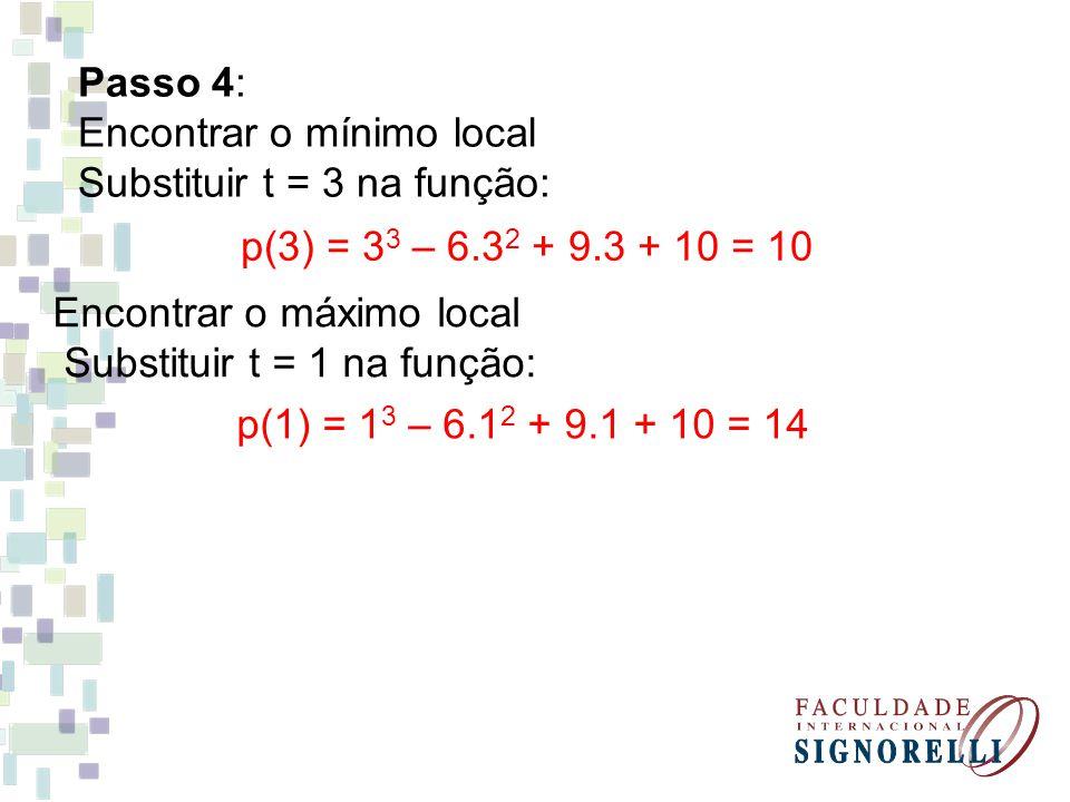 Passo 4: Encontrar o mínimo local. Substituir t = 3 na função: p(3) = 33 – 6.32 + 9.3 + 10 = 10. Encontrar o máximo local.