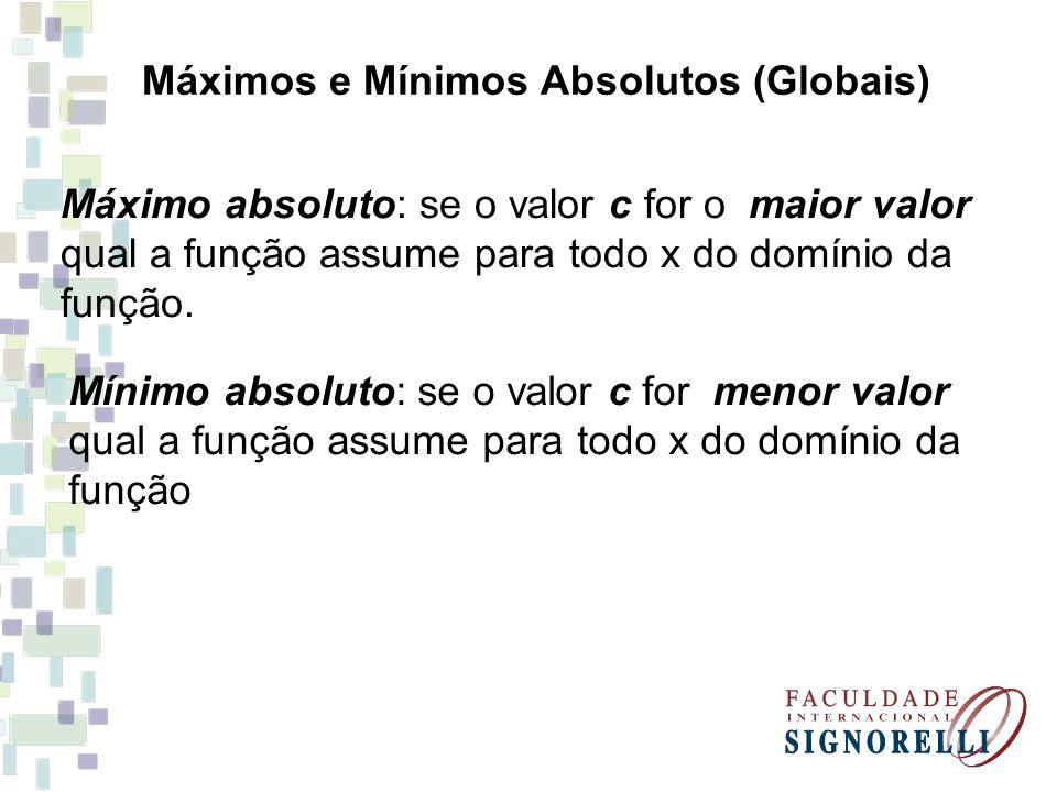 Máximos e Mínimos Absolutos (Globais)