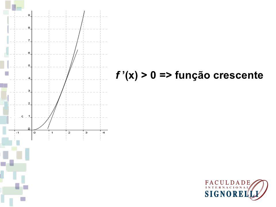 f '(x) > 0 => função crescente
