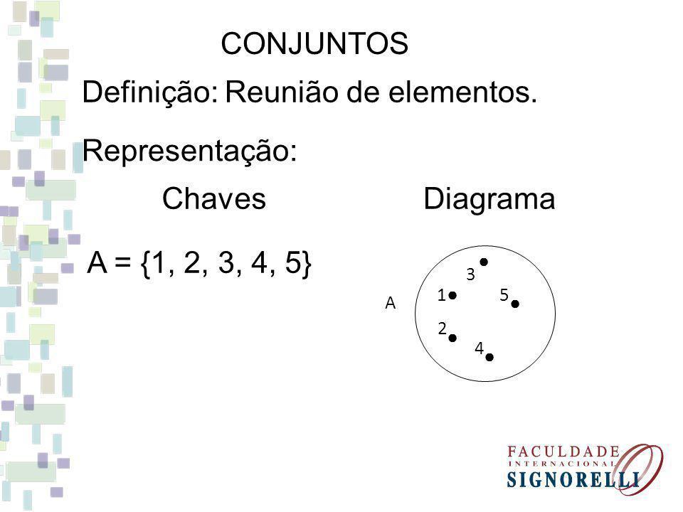Definição: Reunião de elementos.