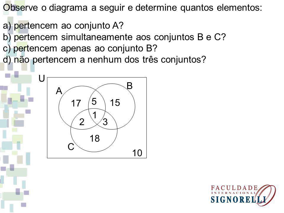 Observe o diagrama a seguir e determine quantos elementos: